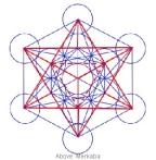 Twee (rode) driehoeken die samen de Merkaba vormen