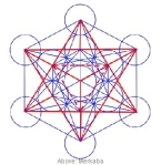 Two (red) triangles forming the Mer Ka Ba