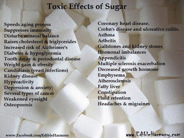 Toxic effect sugar