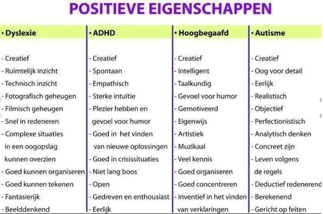 Positieve eigenschappen