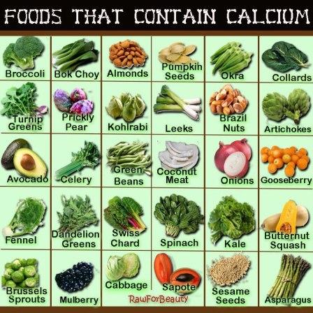 Calcium in groenten