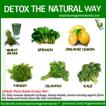 detox the natural way