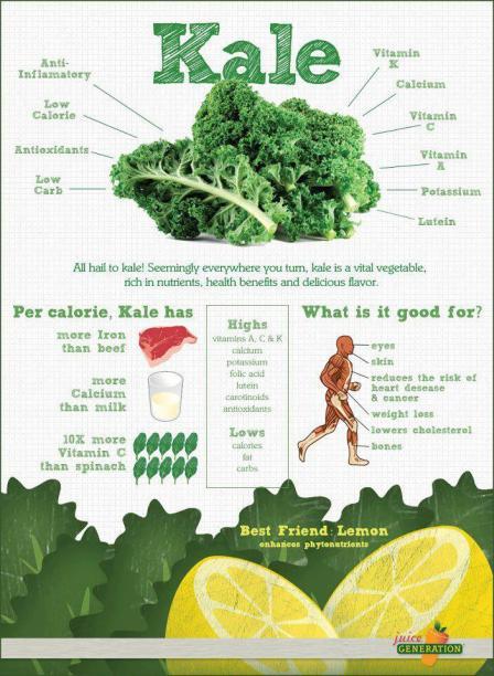 let's kale