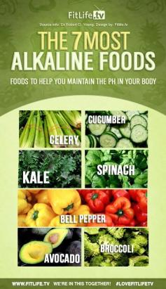 the 7 most alkaline foods