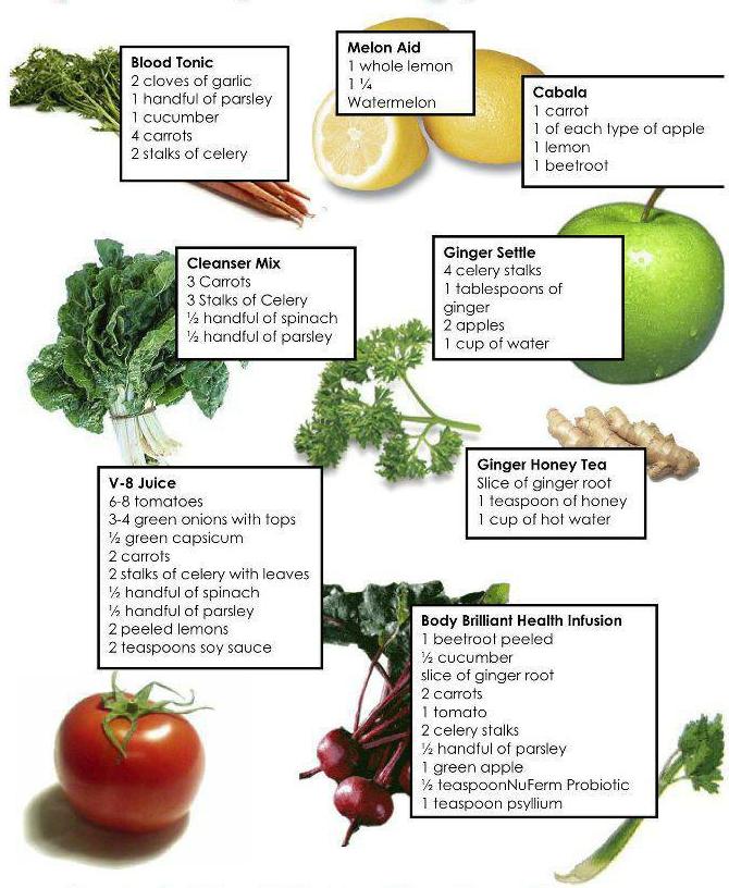 gember gezond voor lever